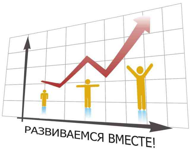 График совместного развития ТОСов РК и АТОС РК.