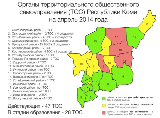 Органы ТОС Коми в апреле 2014