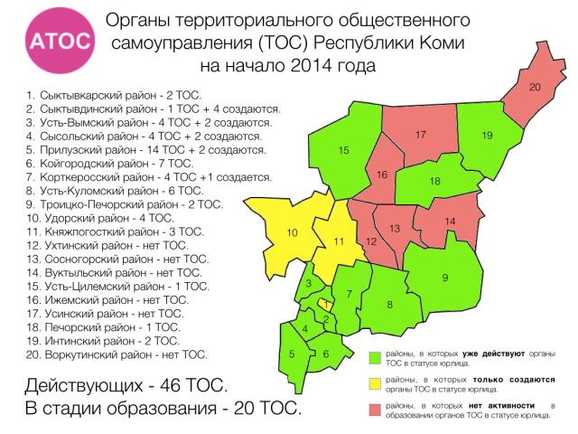 Органы ТОС на начало 2014